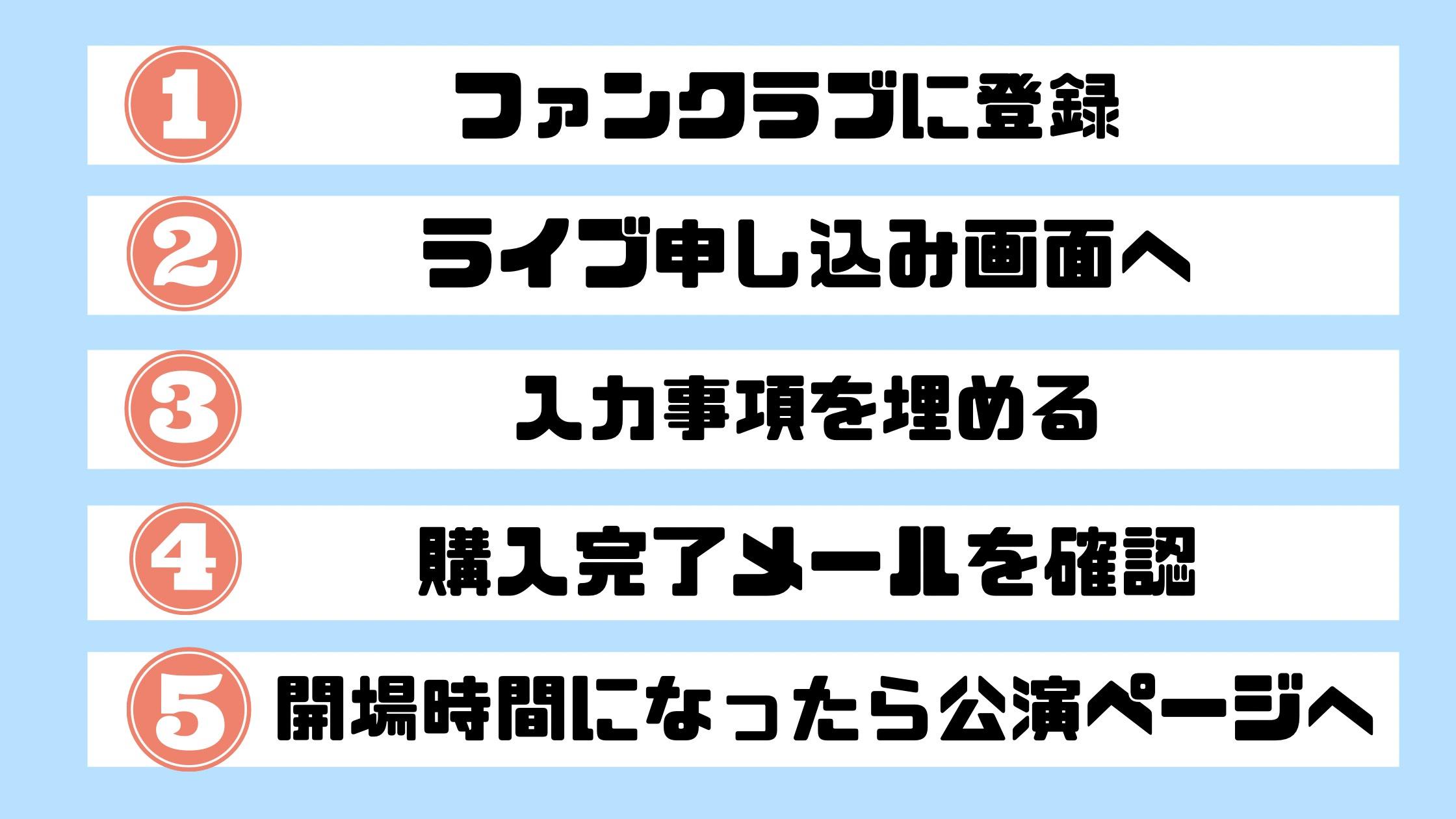 【日向坂46】オンラインライブの申し込み手順を徹底図解!